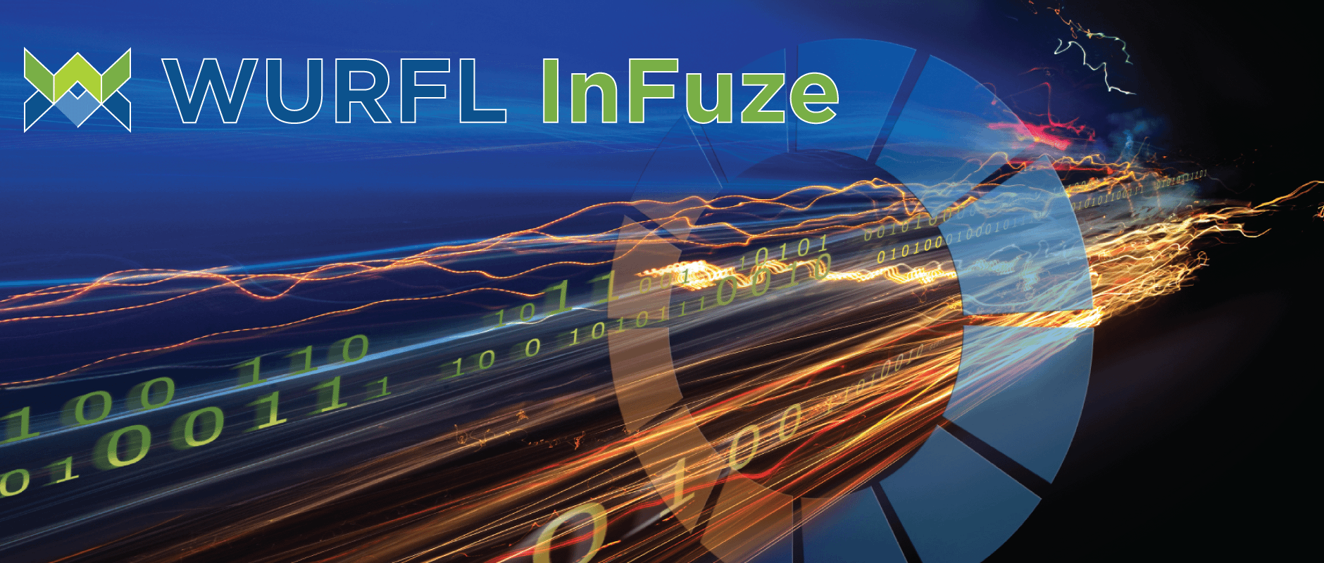 WURFL InFuze Device Detection Java Scala DotNet PHP