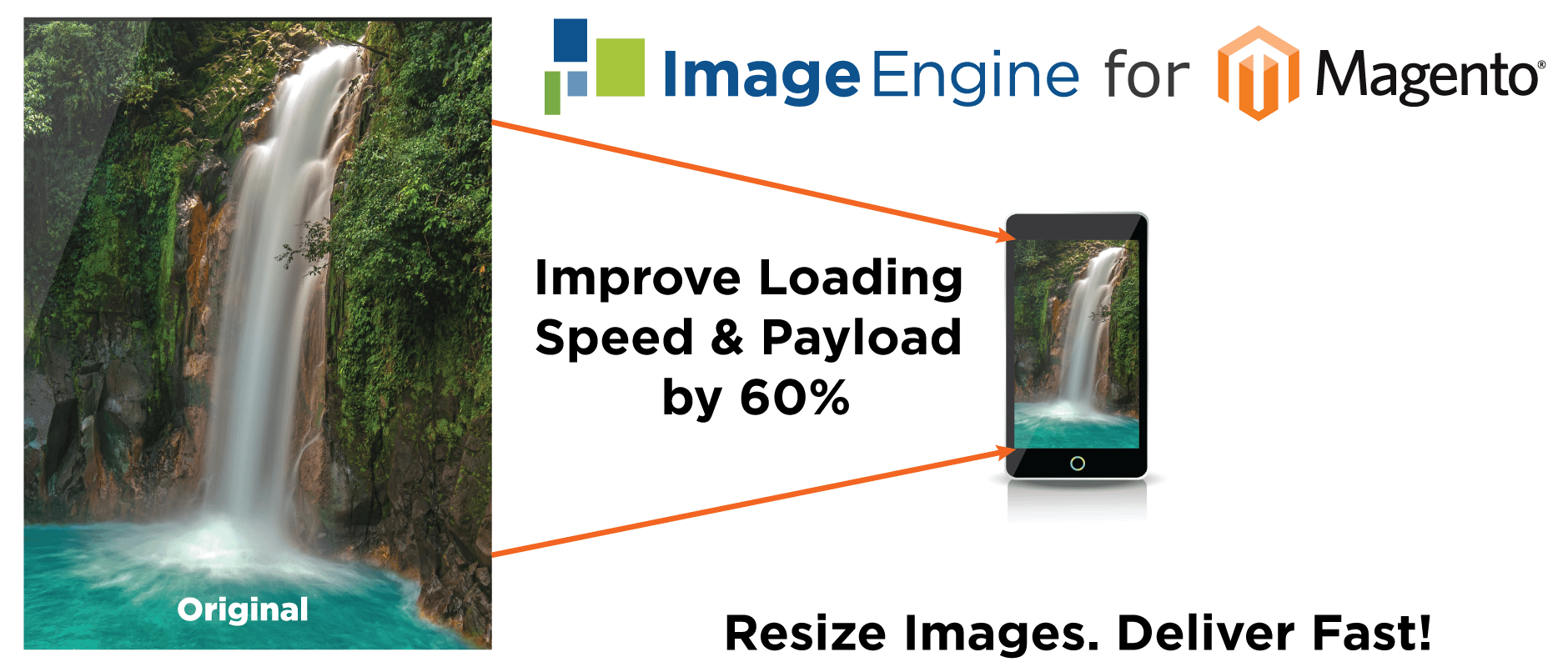 ImageEngine for Magento resizes images, improves speed by 60 percent