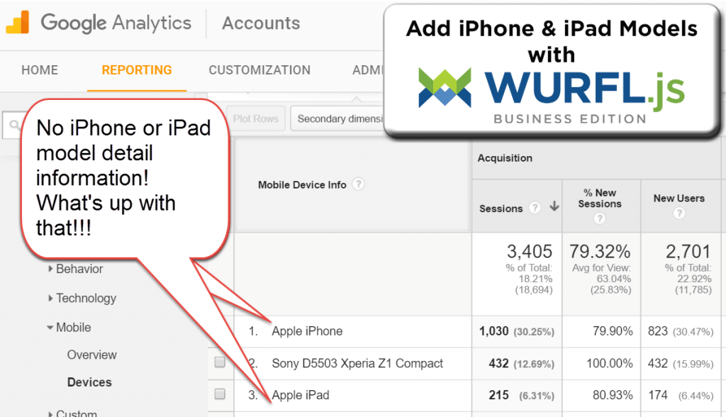 iPhone Models in Google Analytics