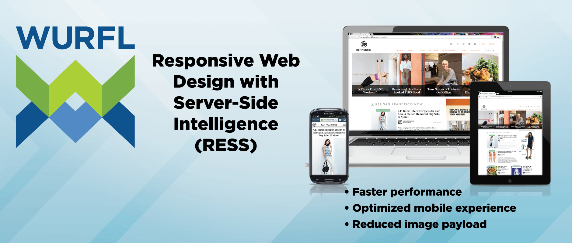 RESS Responsive Web Design with Server Side Detection