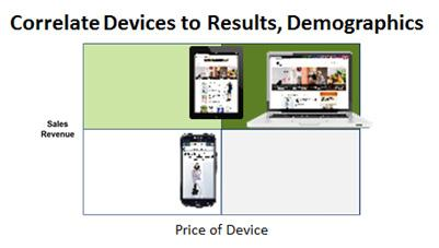 devices-to-demographics