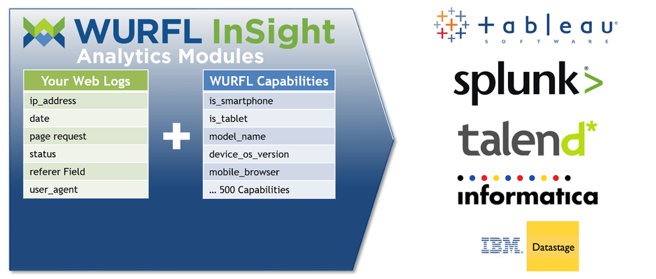 InSight Modules